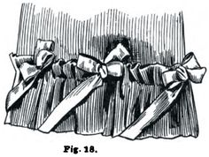 1895.  The Art of Dressmaking.  Figure 18 represents a ruffle with a ribbon garniture.  The lower edge of the ribbon is fastened to the skirt, and finished at the upper edge of the ruffle with a bow.  Length of material required for ruffle, one and a half times around the skirt, or one and a half yards to make one yard of trimming.