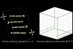 Scientists Produce Best Image Yet of Atoms Moving in Real Time