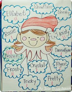 ELFis Is In The Building. Classroom votes to name the elf. So cute.