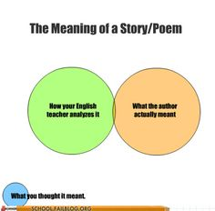 The Meaning of a Story/Poem