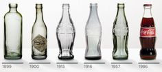 product evolution.