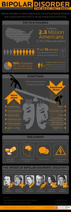 Bipolar Disorder - #Infographic #infografía
