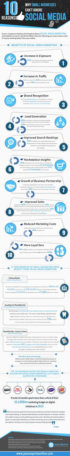 10 Reasons Why #SmallBusinesses Can't Ignore #SocialMedia - #infographic #marketing