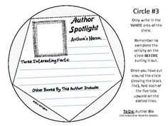 Dodecahedron book report rubric