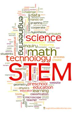 Back to School with STEM {5 Great Curriculum Resources} #STEM