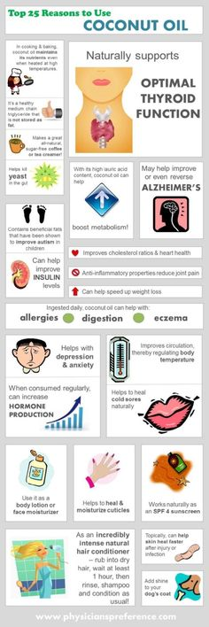 top 25 Reasons to use coconut oil – everybody should use coconut oil! I have been using it as a natural makeup remover and moisturizer for years and not once has it failed me. - Healthy and Diet Friendly Food Recipes. - Eating Yummy