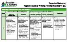 10 Common Core Standards Cheat Sheets CCSS