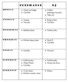 chore charts adults, adult chore chart, chore chart for adults, column, chore charts for adults