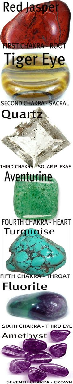 Stones and Chakras