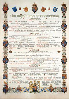 British Royal Family Tree from 1066-2012