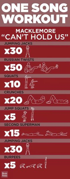 5 One-Song Workouts - Great Share!