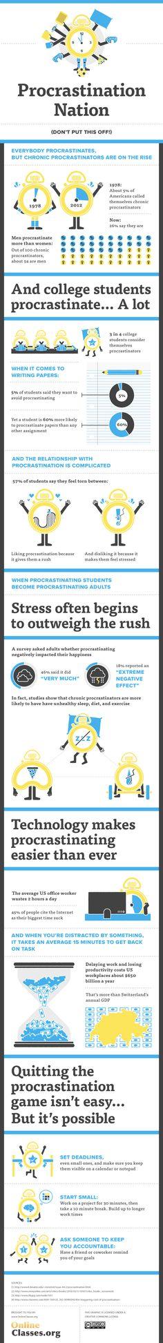 procrastinate much?