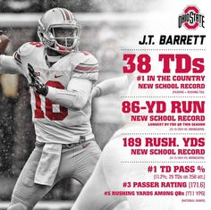 J.T. BARRETS' STATS. AFTER MINNESOTA GAME IN 2014.