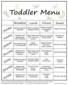 Sample nutrisystem menu plans