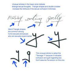 Graphology-Handwriting Analysis on Pinterest | Handwriting, About You ...