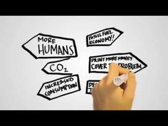 An Abbreviated History of Fossil Fuels, from the Post Carbon Institute. Winner of a YouTube Do-Gooder Award