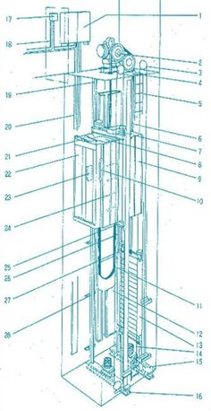 Dumbwaiter on pinterest brick ovens pulley and costco for Dumbwaiter design plans
