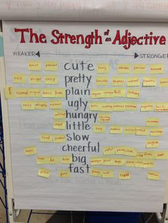 Adjectives/synonyms.... Good lesson for appropriate word choice in writing.