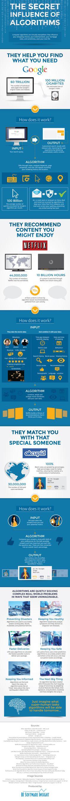 The Secret Influence of Algorithms   #Google #Internet #infographic