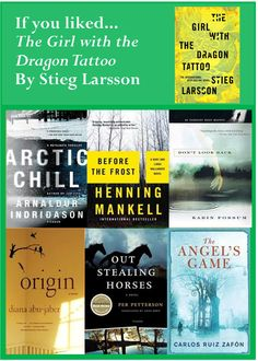 If you liked...The Girl with the Dragon Tattoo by Stieg Larsson