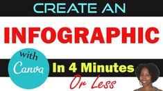 Create an Infographi