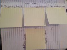 Main idea and supporting  for interactive notebook