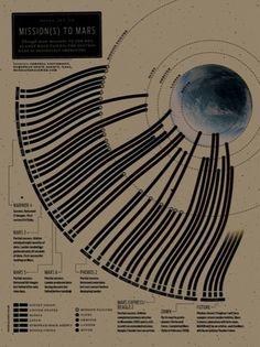 Information Graphics.