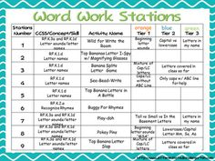 Differentiating Word Work Stations .....we need to have something in our centers for ALL levels of learners.