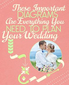 These Diagrams Are Everything You Need To Plan Your Wedding diagram to plan wedding, idea, diagrams to plan your wedding, futur, dream, weddings, diagram wedding, marri, wedding diagram