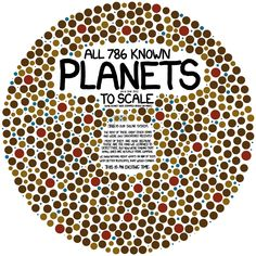 "Exoplanets. It *is* an exciting time. This drawing was done in June 2012. By October 2013 there were over 1000 known exoplanets. (Credit: XKCD) Mona Evans, ""Searching for Exoplanets"" http://www.bellaonline.com/articles/art66984.asp"