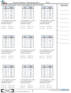 Function Machine Worksheets