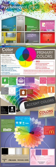 Psychology of Color...Psicología del Color...#Infografia...#Infographic...