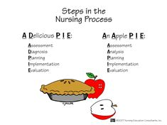 critical thinking skills in the nursing diagnosis process