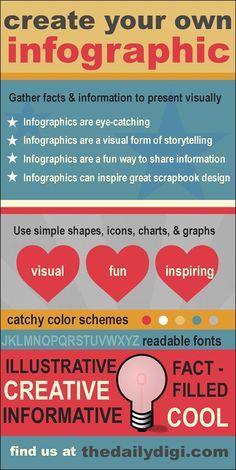 Infographic on creating infographics graphic, school