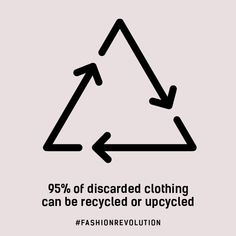 Fashion Revolution -
