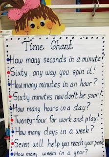 First Grade Wow: math