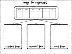 ways to represent standard, word and expanded form