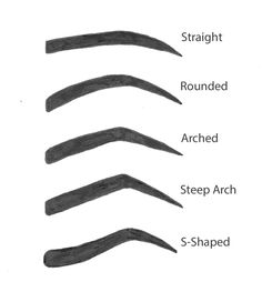 eyebrow shapes, makeup eyebrows, get perfect eyebrows, perfect eyebrow shape, eyebrow makeup, eyebrows arch, perfect eyebrows shape, eyebrow maybelline, easy eyebrow shaping