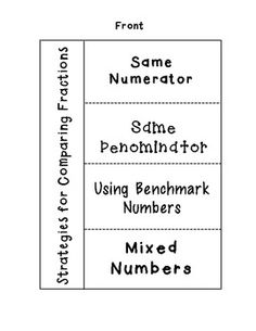 Comparing Fractions Foldable - great for interactive math notebooks. Send home for students to use as assistance on their homework and for studying.