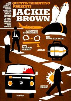 Jackie Brown-Inspired Art fan art, quentin tarantino, band aparttarantino, movi poster, cinema, jacki brown, pòster films2, tarantino film, minimal movie posters