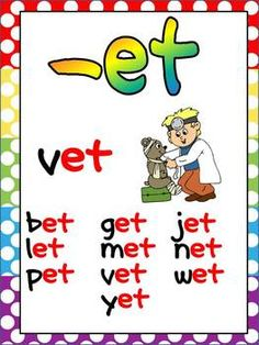 Short Vowel Word Family Posters :) $
