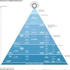 Hahahaha @ at the apex of this pyramid