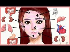 Face mapping: What is your acne telling you? - YouTube @2pin4kat @tori13q   Interesting take....
