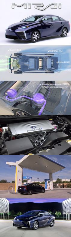 Toyota's hydrogen fu