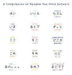 (via leilockheart) 2045. Japanese. Learn some basic Japanese with this cute list!