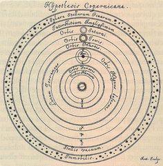 Nicolaus Copernicus, De revolutionibus orbium coelestium. (Six Books Concerning the Revolutions of the Heavenly Orbs) 1566
