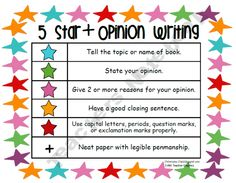 opinion writing rubric- common core