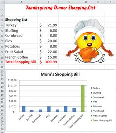Excel-Thanksgiving Shopping Chart Lesson - Common Core- K-5 Computer Lab