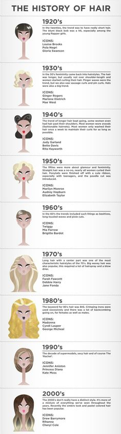 The History of Hair: Helpful infographic with a quick recap of hair trends from past decades and famous hair icons!