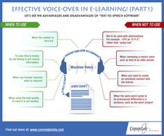 Effective #Voice Over in #Elearning (Part 2) – An Info Graphic